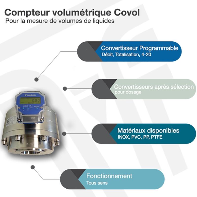 Compteur volumétrique COVOL
