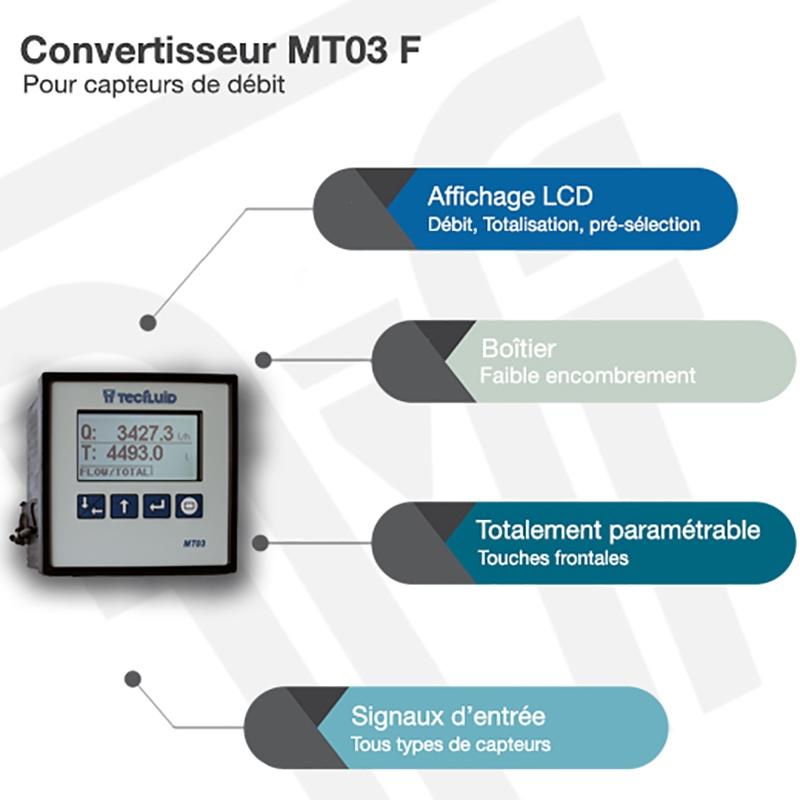 Convertisseur MT03 F